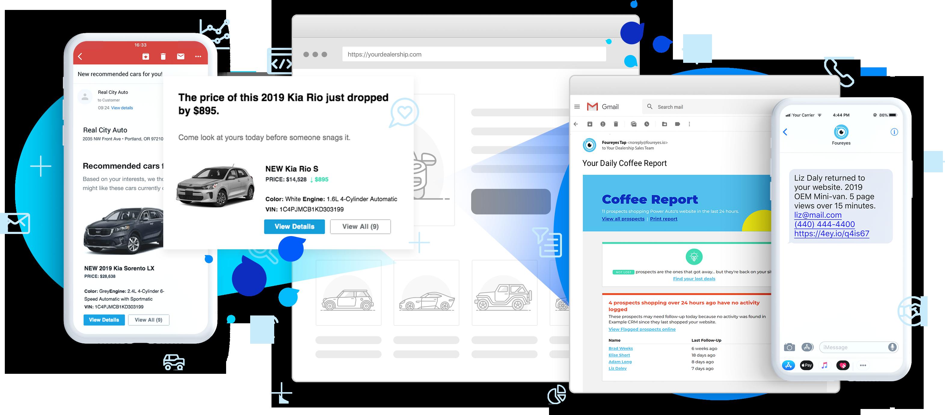 The Intelligent Sales Platform   Foureyes